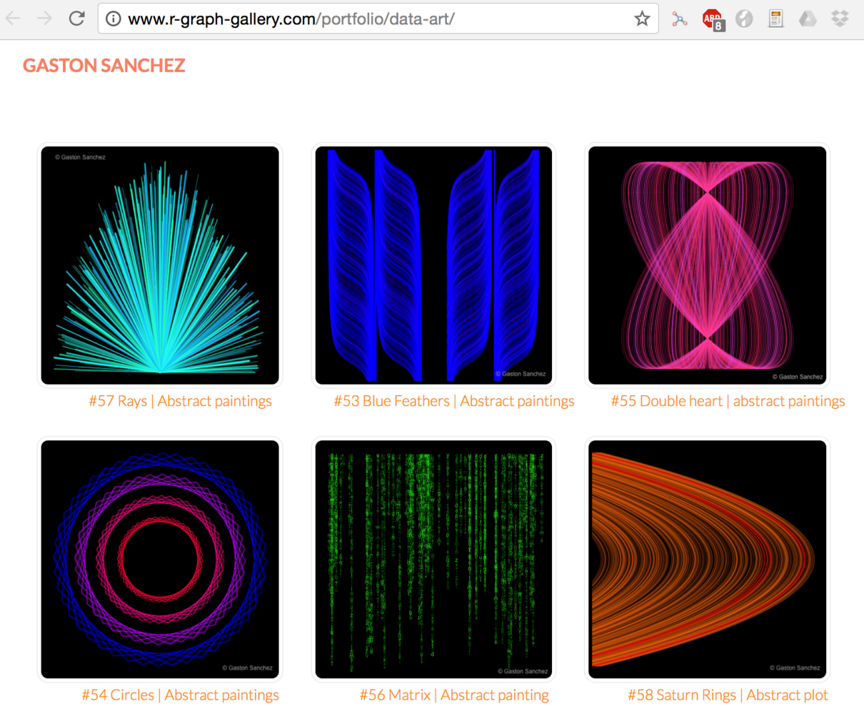 Rtist featured in R graph gallery | Visually Enforced